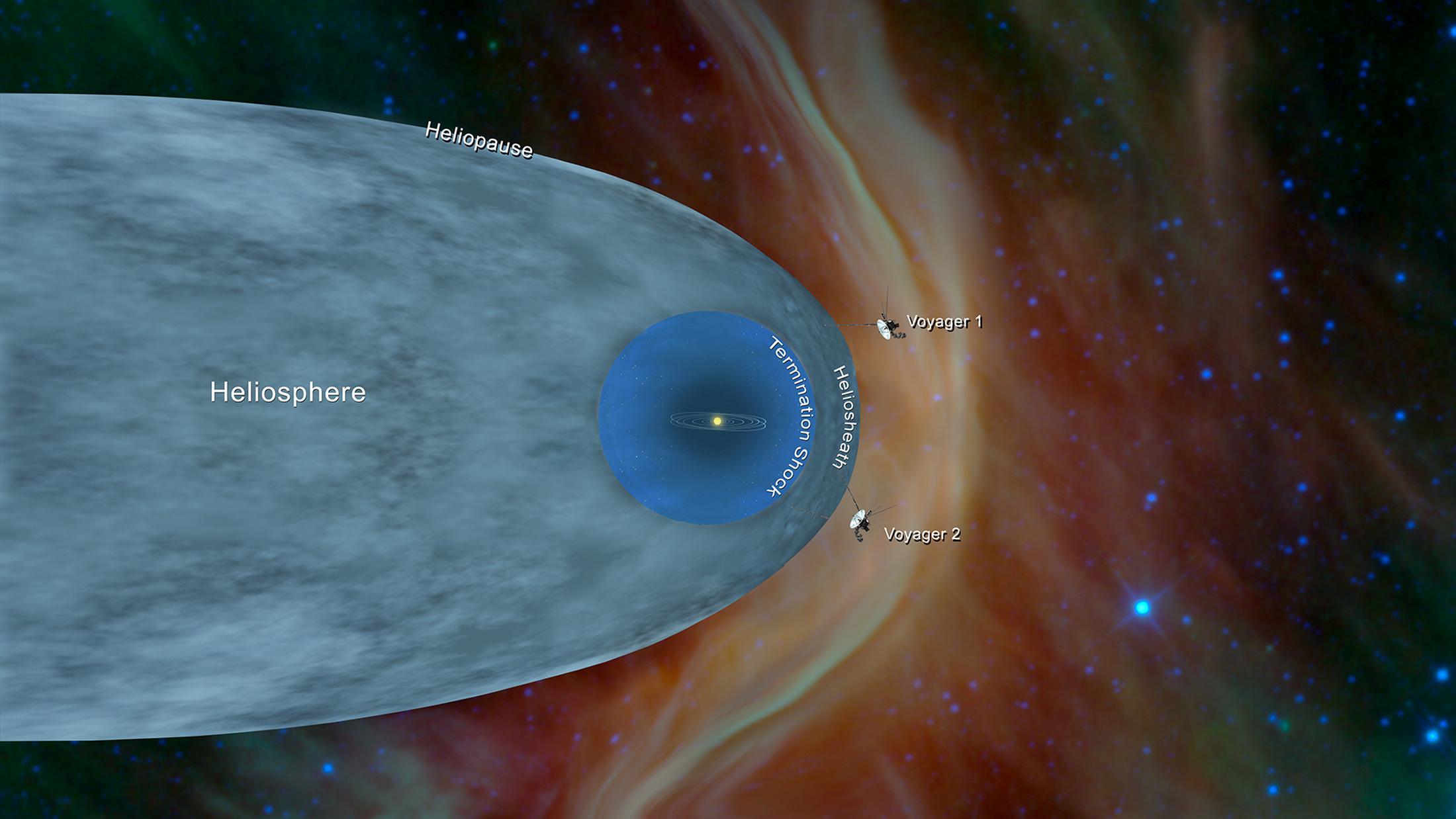 вояджер 2 покинул солнечную систему