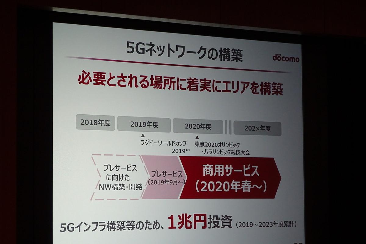 docomo 2020 3G