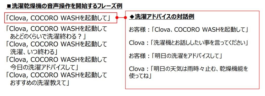 Clova Sharp Control