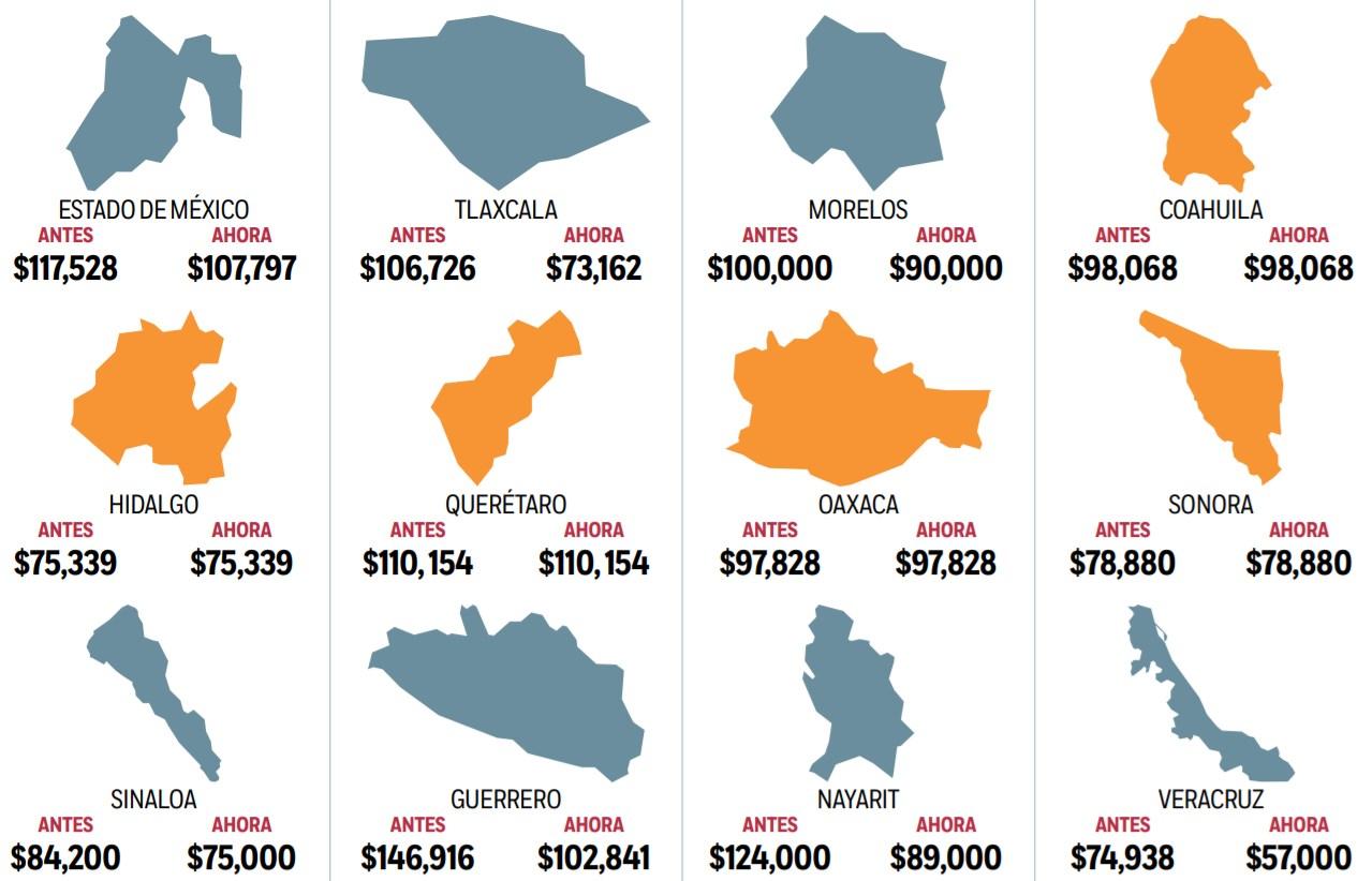 Estas son las percepciones mensuales de los mandatarios de cada entidad, de acuerdo con los presupuestos...