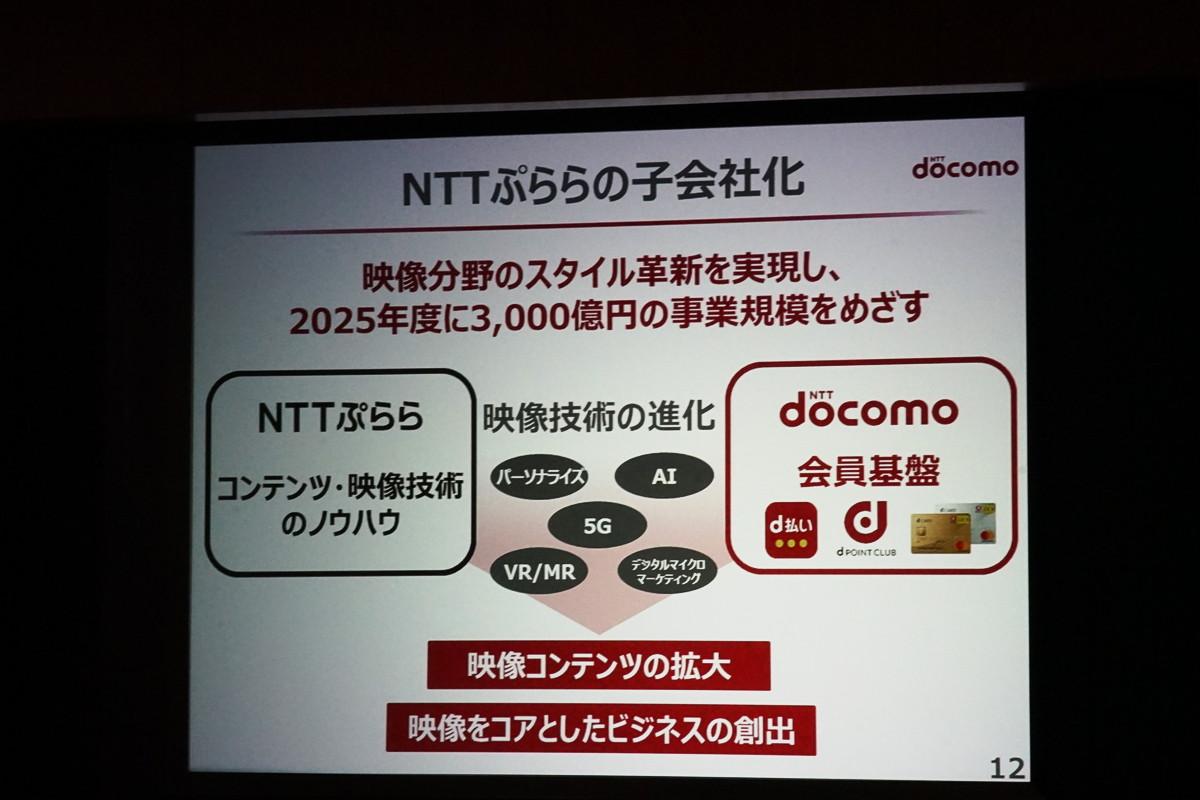 NTTドコモのNTTぷらら子会社化