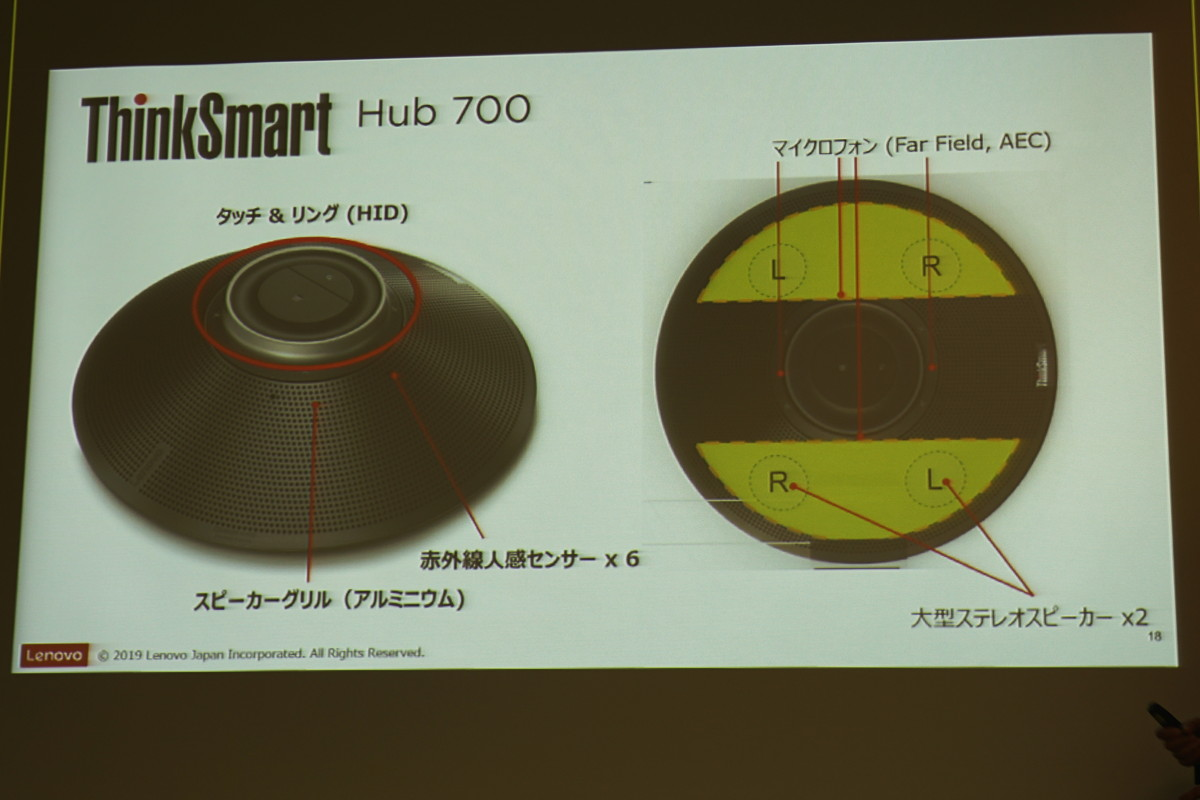ThinkSmart Hub 700