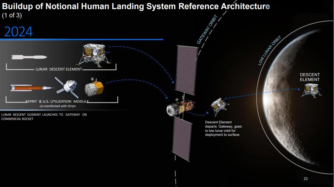Lunar lander