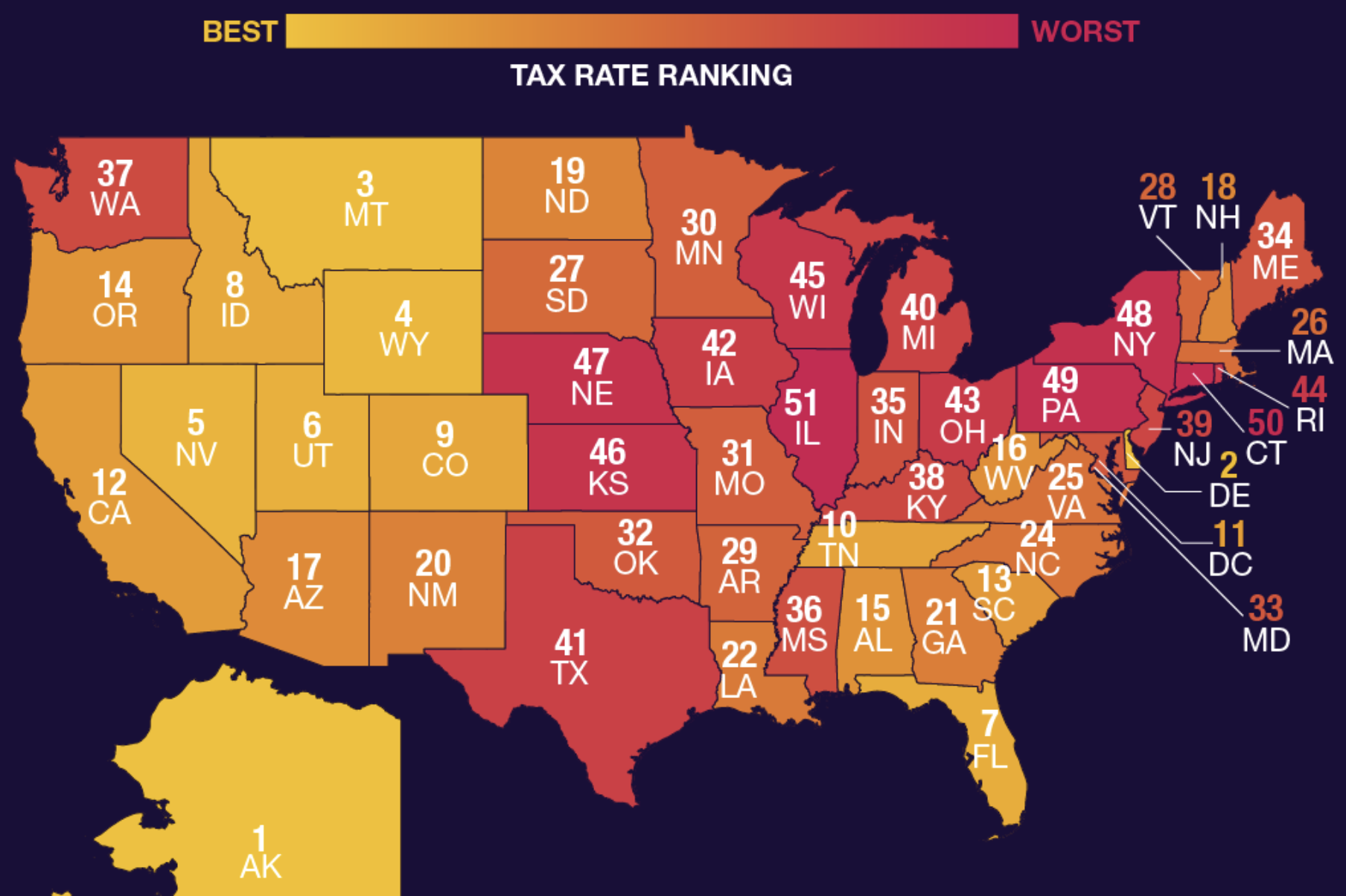 Best States For Taxes 2019 The best and worst states for US taxpayers [Video]