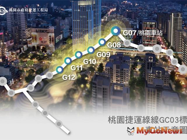 ▲捷運綠線GC03標地下段土建統包工程,互助營造團隊獲選最有利標廠商(圖:桃園市政府)