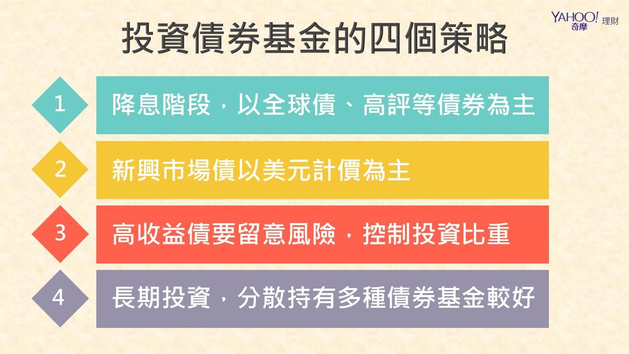 投資債券基金的四個策略