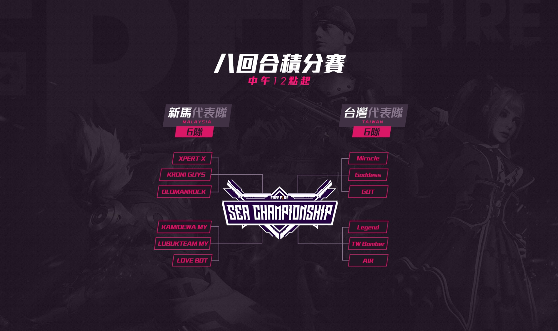 ▲亞洲資格賽12支戰隊決戰吉隆坡