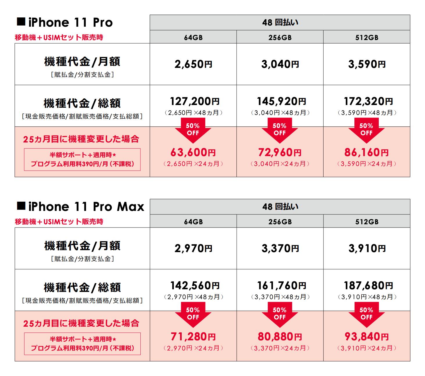 ソフトバンク iPhone 11