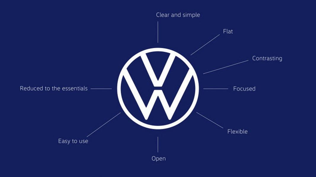 圖/Volkswagen上月在法蘭克福車展發表品牌全新廠徽,與這次R-Line全新徽飾同樣由品牌設計師Klaus Bischoff親手操刀。