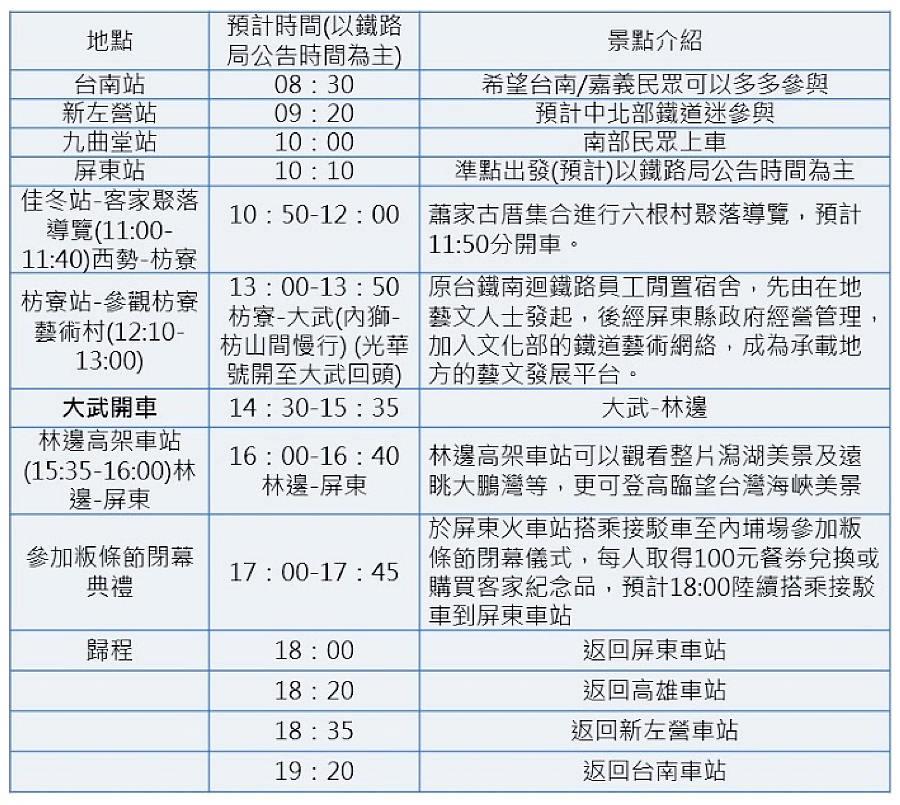 1116人氣光華號之旅(圖片來源:屏東縣政府)