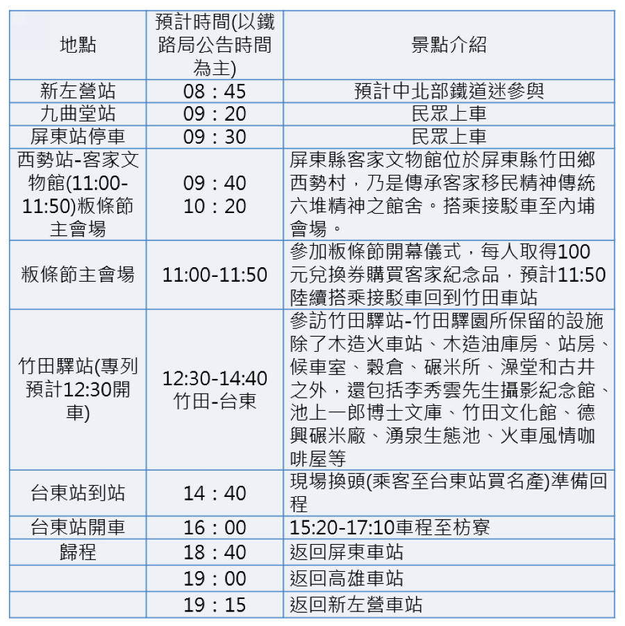 1109藍衫觀光號之旅(圖片來源:屏東縣政府)