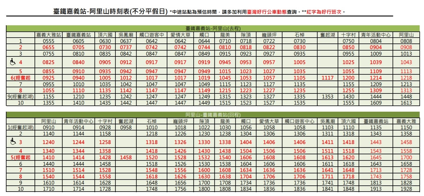 資料來源:台灣好行旅遊服務網