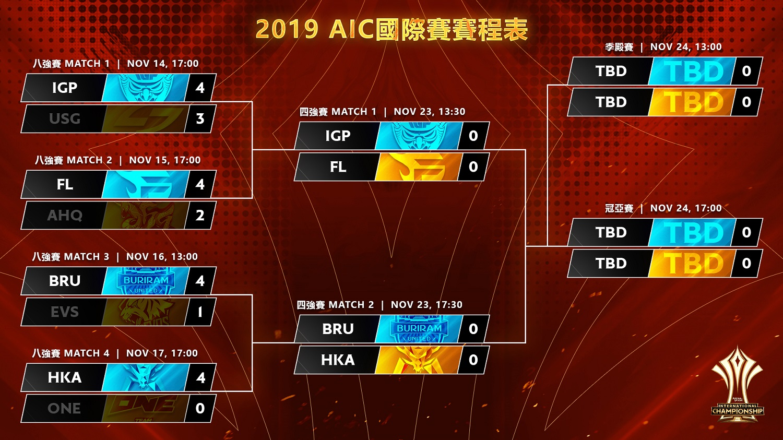▲【2019 AIC國際賽賽程表】