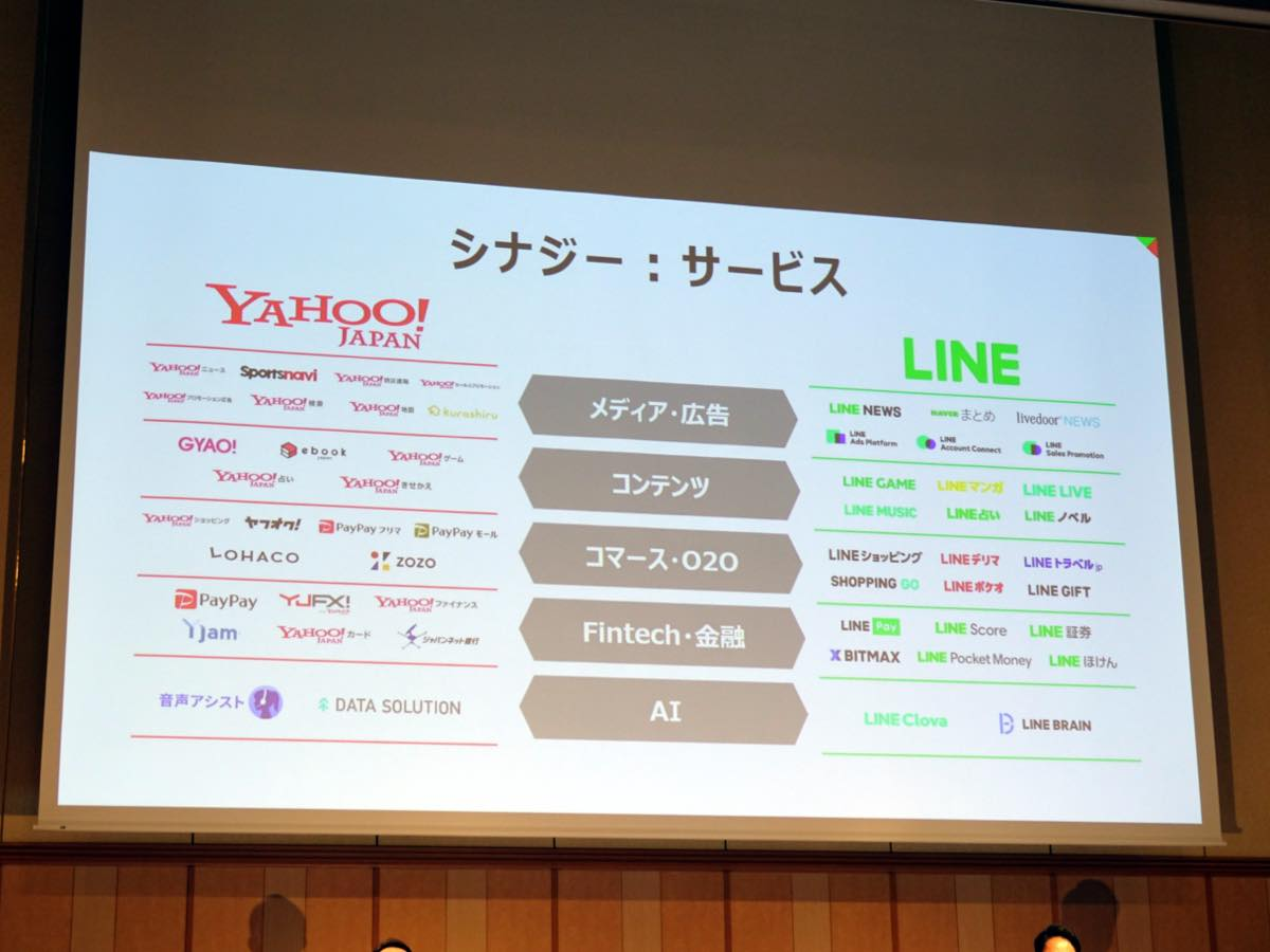LINE Yahoo!