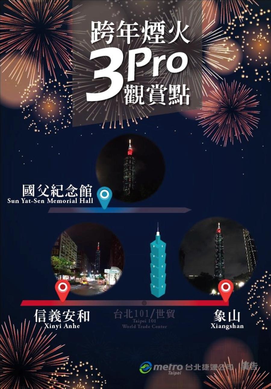 捷運跨年_3pro觀賞點(圖片來源:台北捷運公司)
