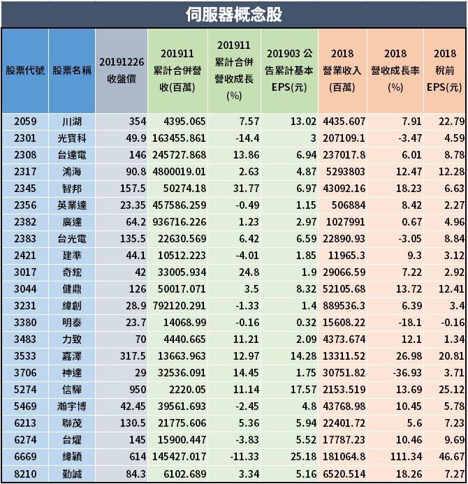 (資料來源:選股勝利組)