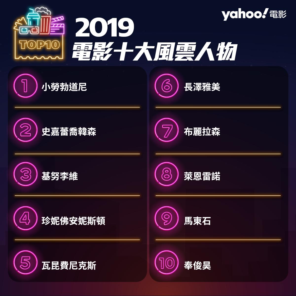 2019 Yahoo電影十大風雲人物揭曉