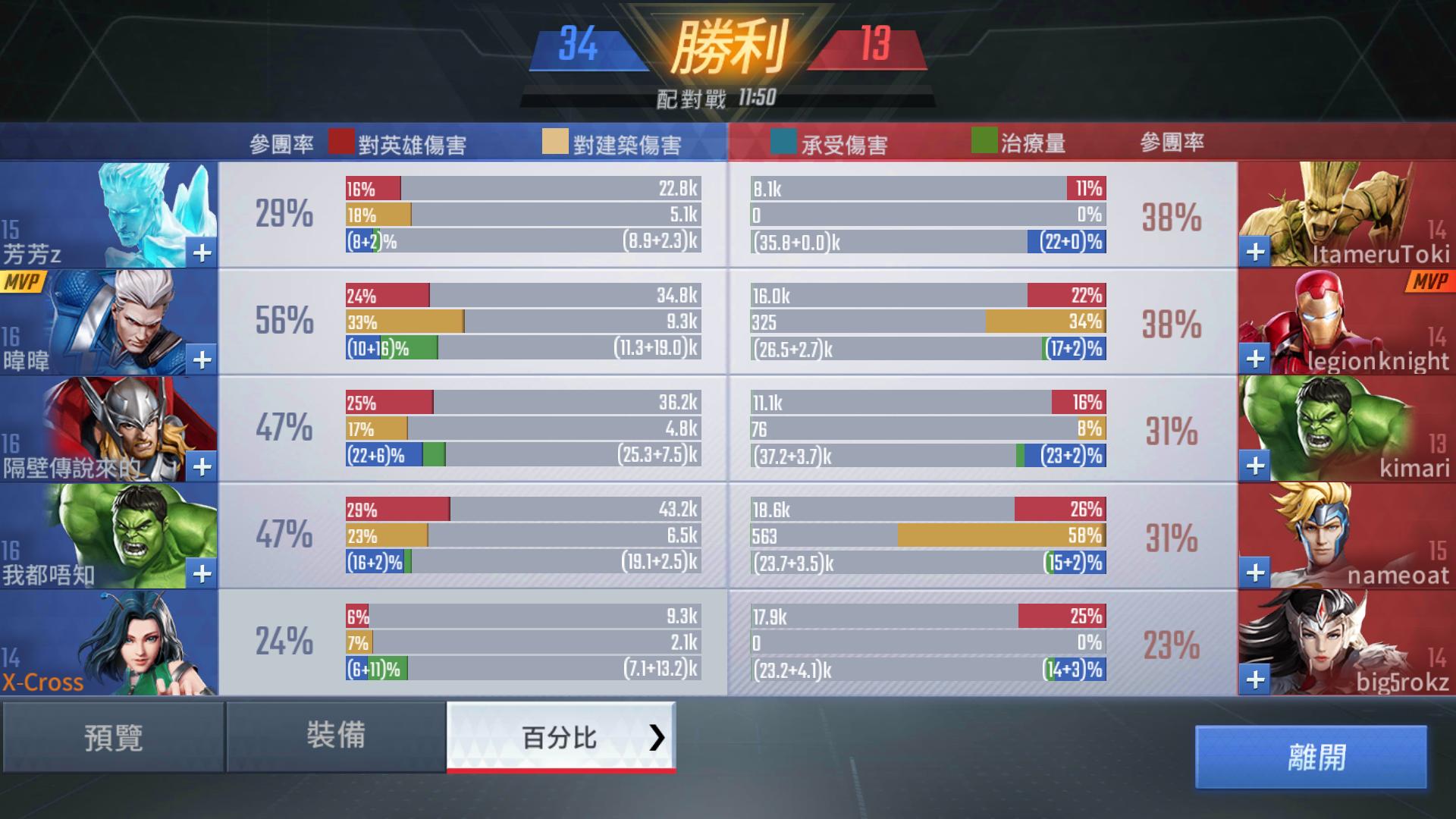 每場賽事也有完整的數據分析