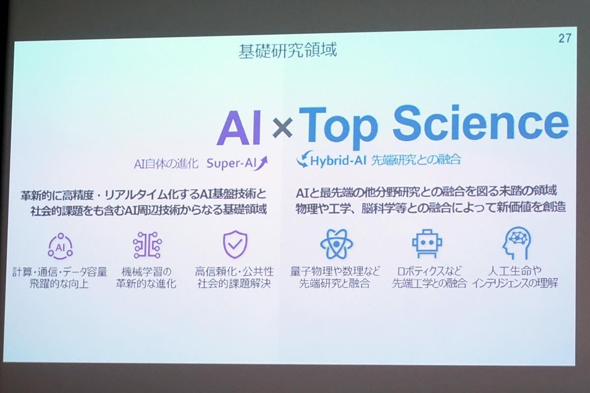 AI研究所