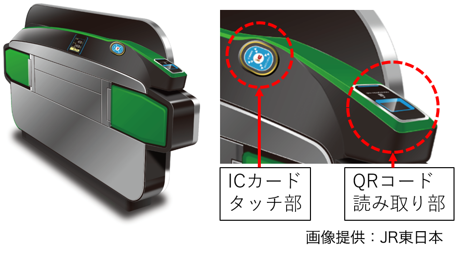 JR東日本が「QR自動改札機」、2020年春開業の高輪ゲートウェイ駅で実験