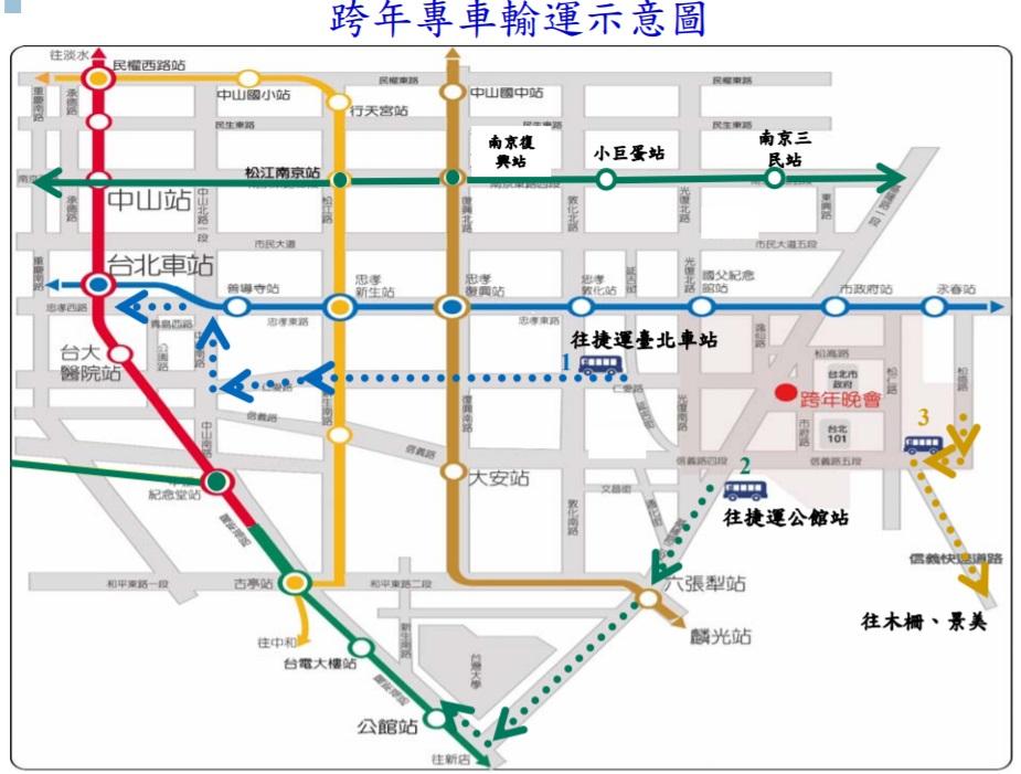 跨年專車輸運示意圖 圖(圖片來源:臺北市公共運輸處)
