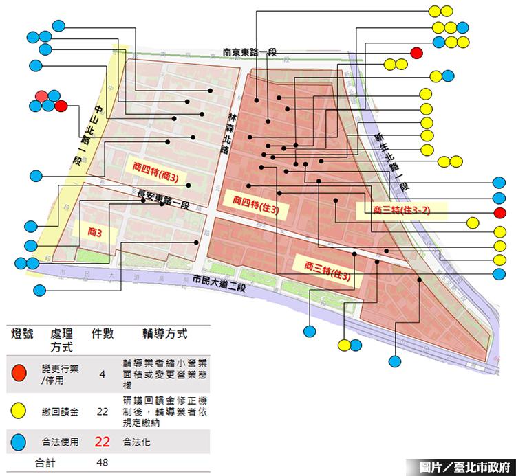 圖片/台北市政府提供