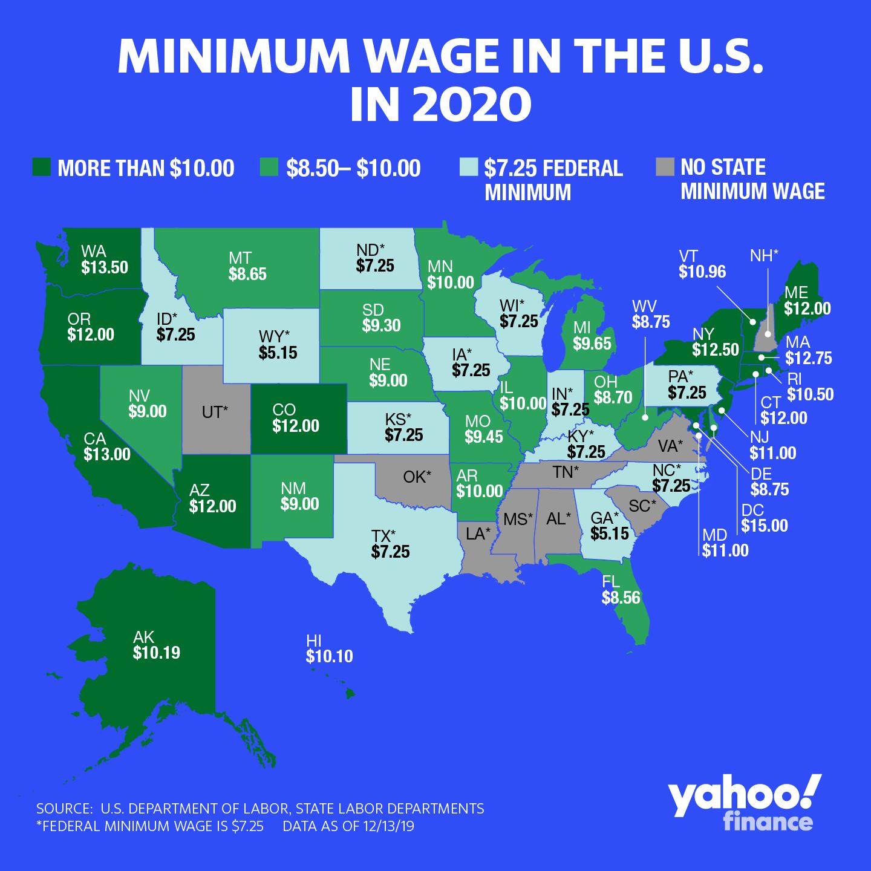 Credit: David Foster/Yahoo Finance
