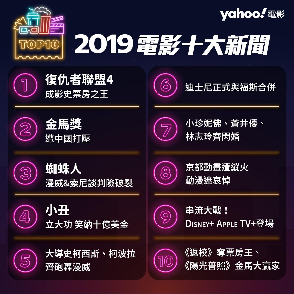 2019 Yahoo電影十大新聞回顧 超級英雄夯話題不斷!