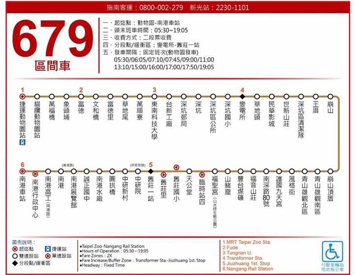 資料來源:台北市公車動態資訊系統
