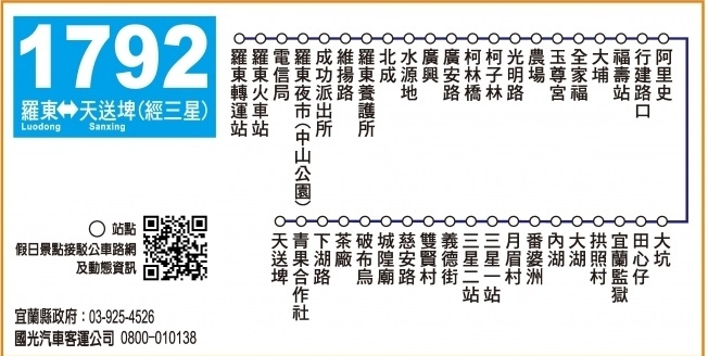 資料來源:國光客運官網