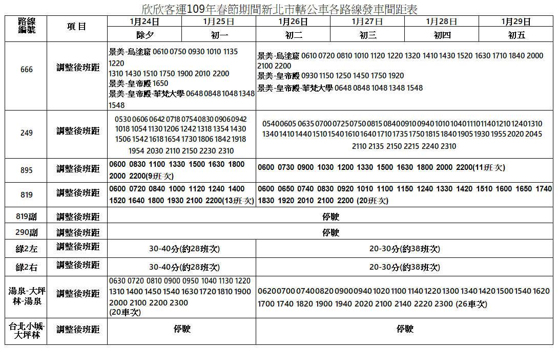 欣欣客運109年新北聯營公車春節期間各路線發車時刻表(圖片來源:欣欣客運)
