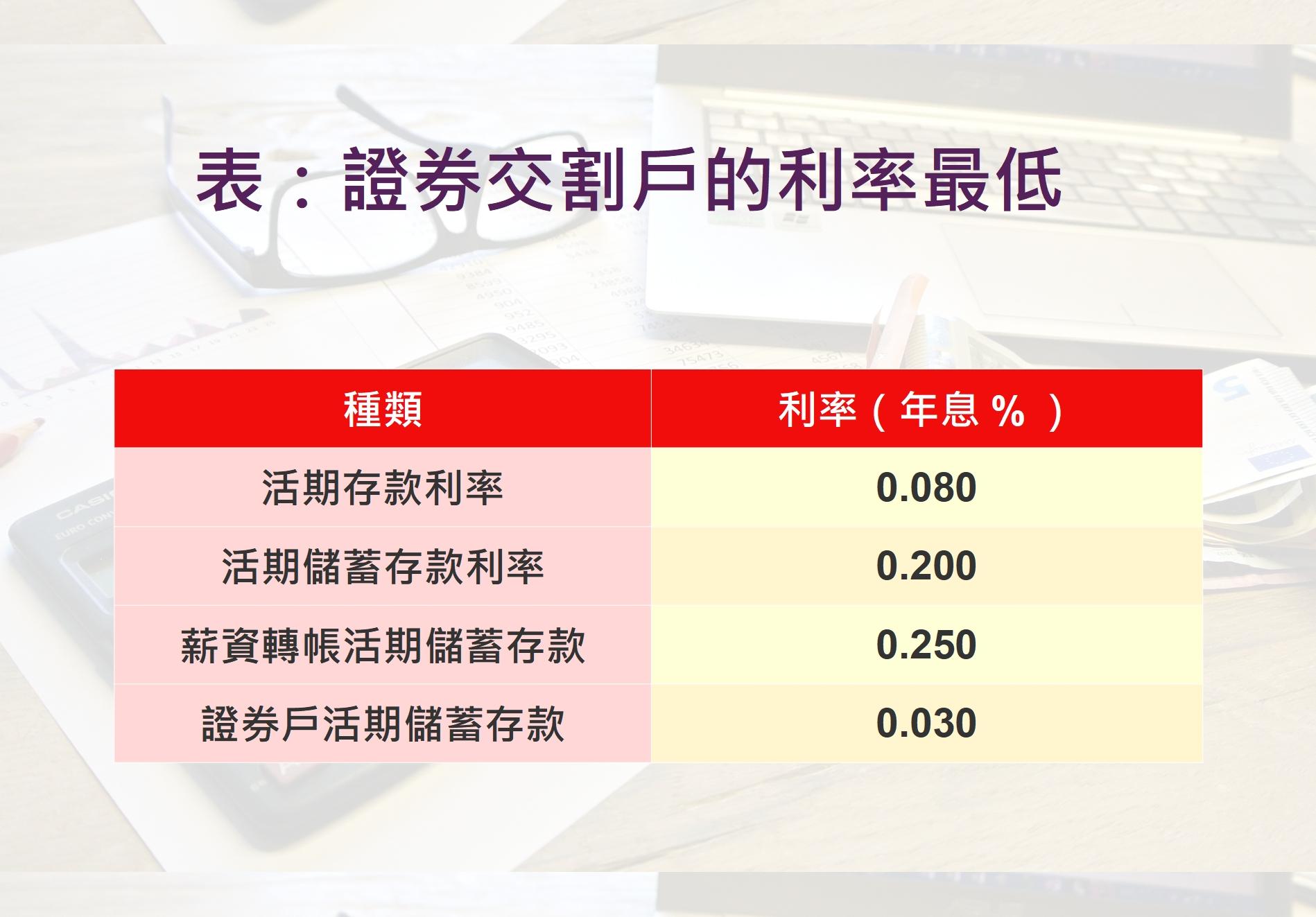資料日期:2019.12.29;資料來源:台灣銀行;整理:佑佑