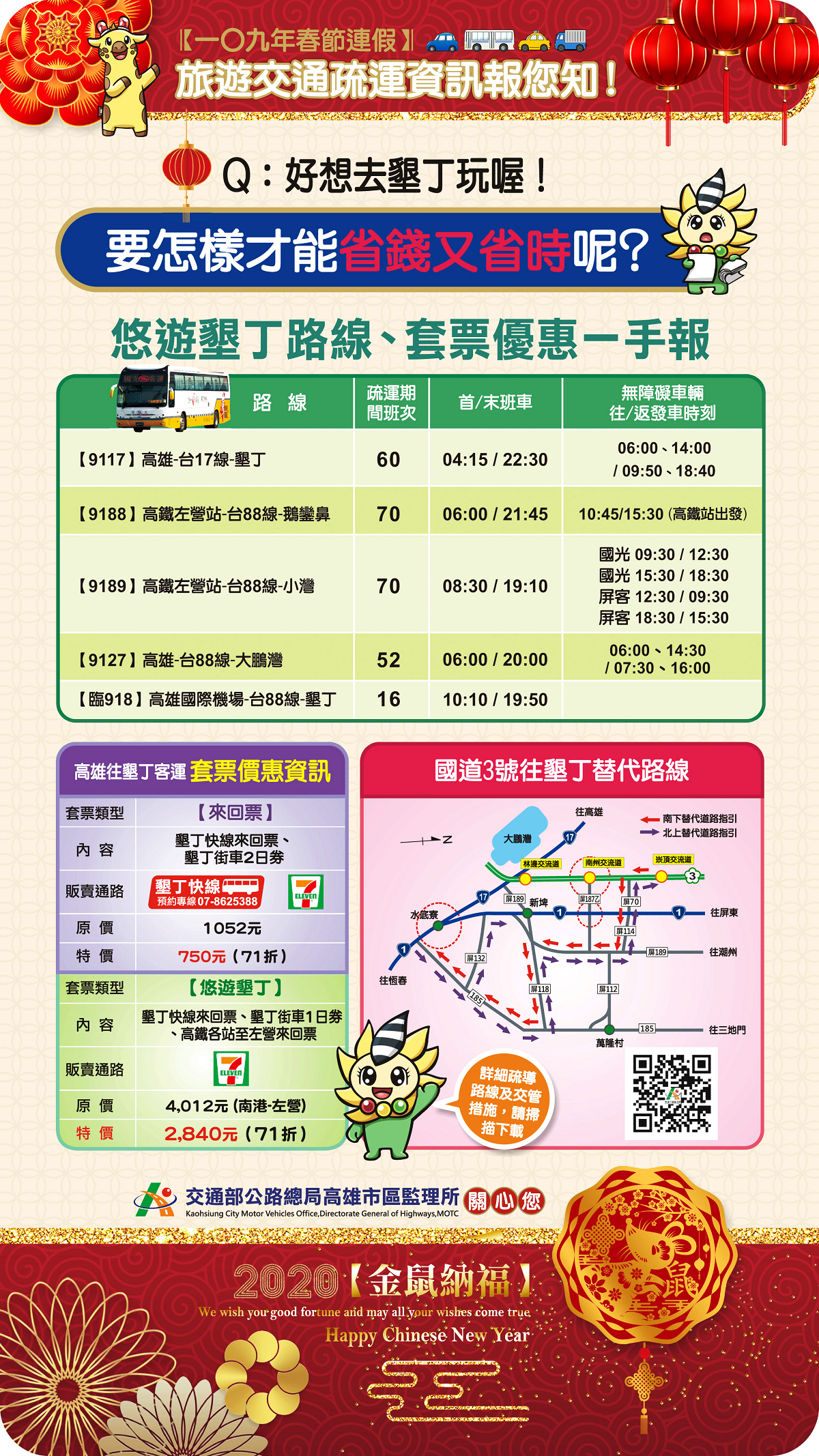 悠遊墾丁路線套票優惠表(圖片來源:交通部公路總局)