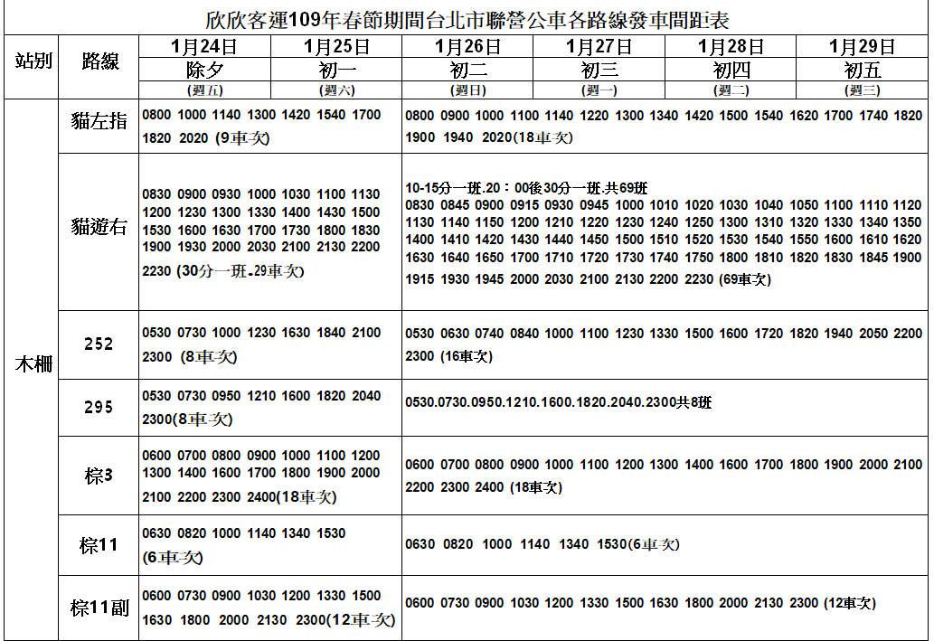 欣欣客運109年台北聯營公車春節期間各路線發車時刻表(圖片來源:欣欣客運)