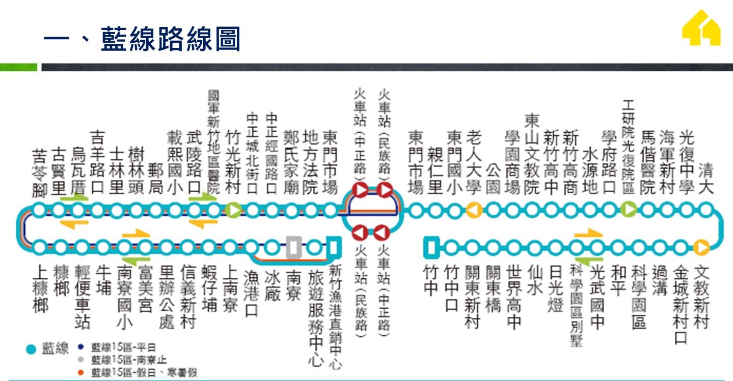 資料來源:新竹客運官網