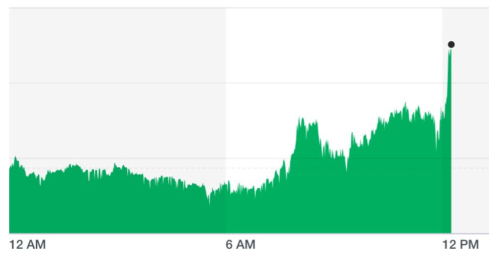 The pound jumped on Javid's resignation. (Yahoo Finance UK)