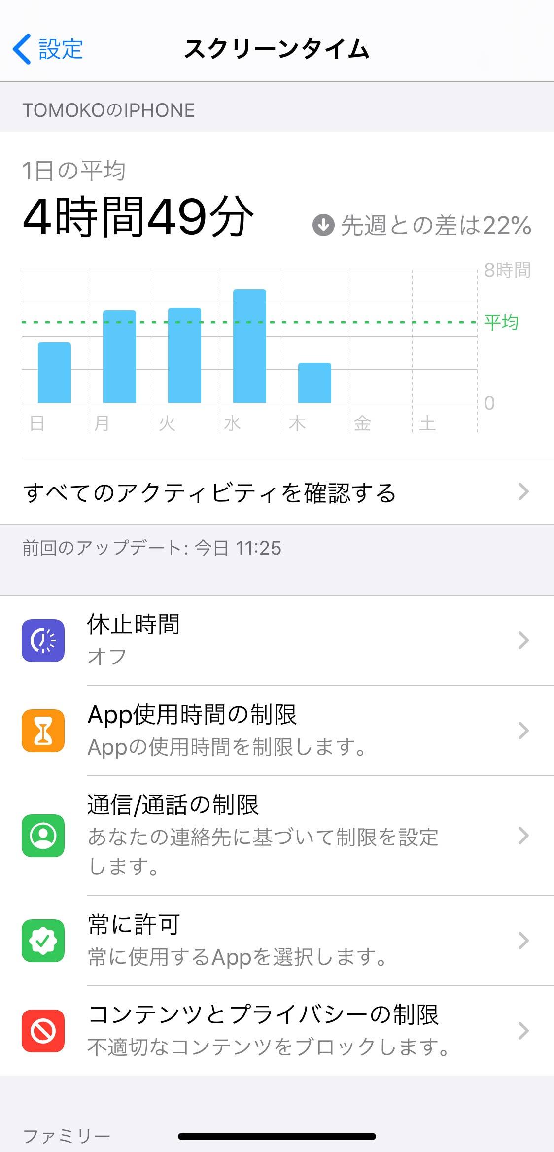 iphonescreentime