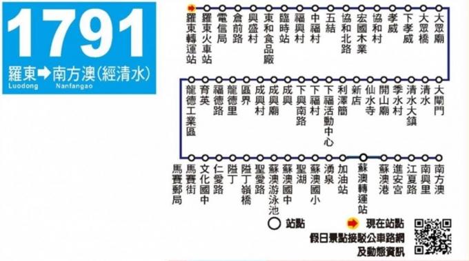 資料來源:國光客運