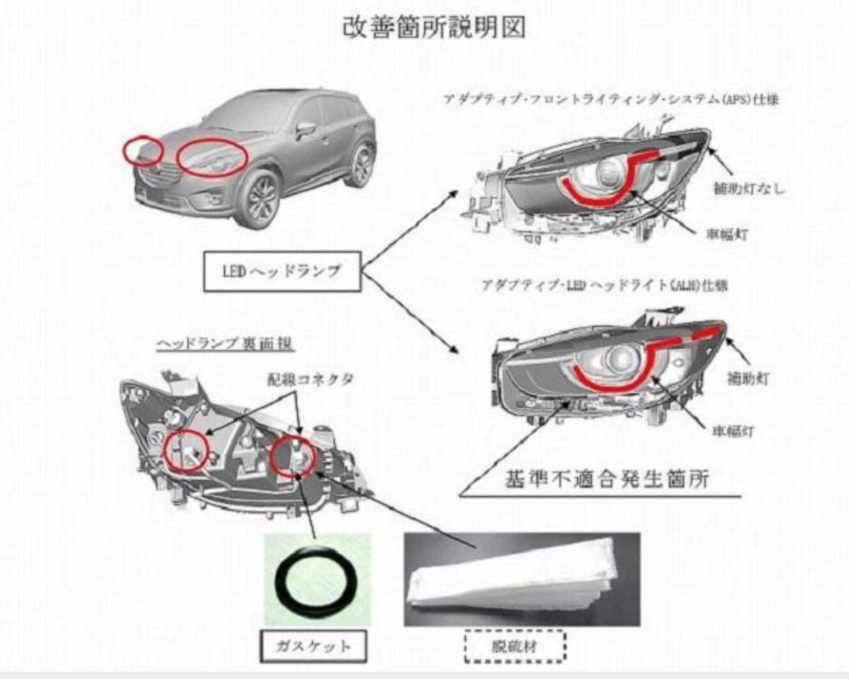 問題車型為 2014~2015 年部份生產的 CX-5,日本當地影響 26,818 輛、美國影響 36,761 輛、台灣數量原廠尚在統計中。〈擷取自日本國土交通省。〉