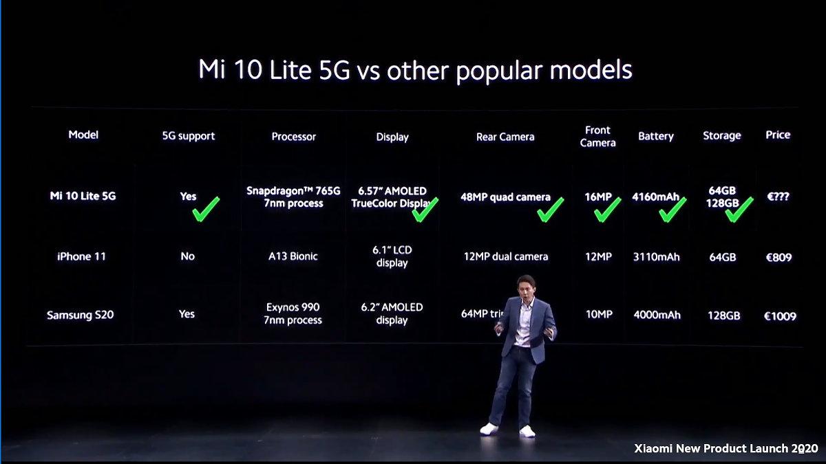 Mi 10 Lite 5G