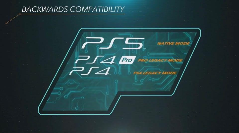 ソニー、プレイステーション5の後方互換を更新。大多数のPS4ソフトは ...