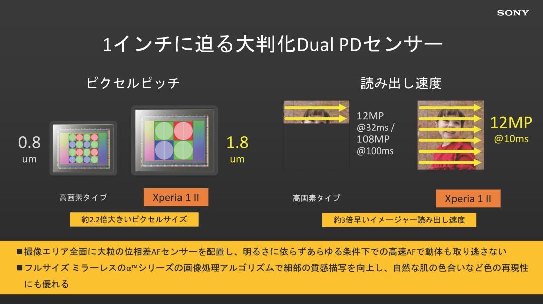Xperia 1 Mark 2 Junya Ishino