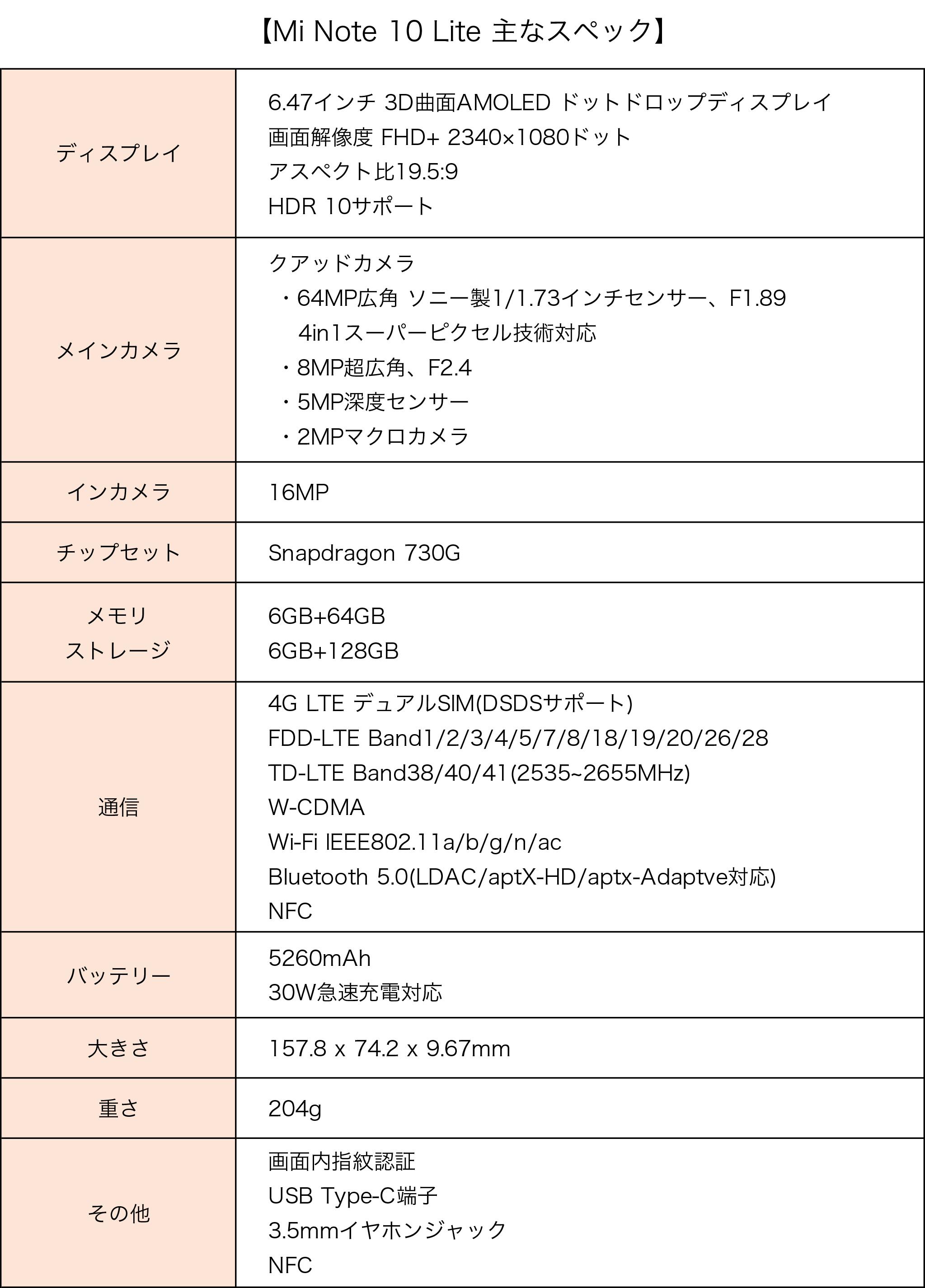 Mi Note 10 Lite スペック表