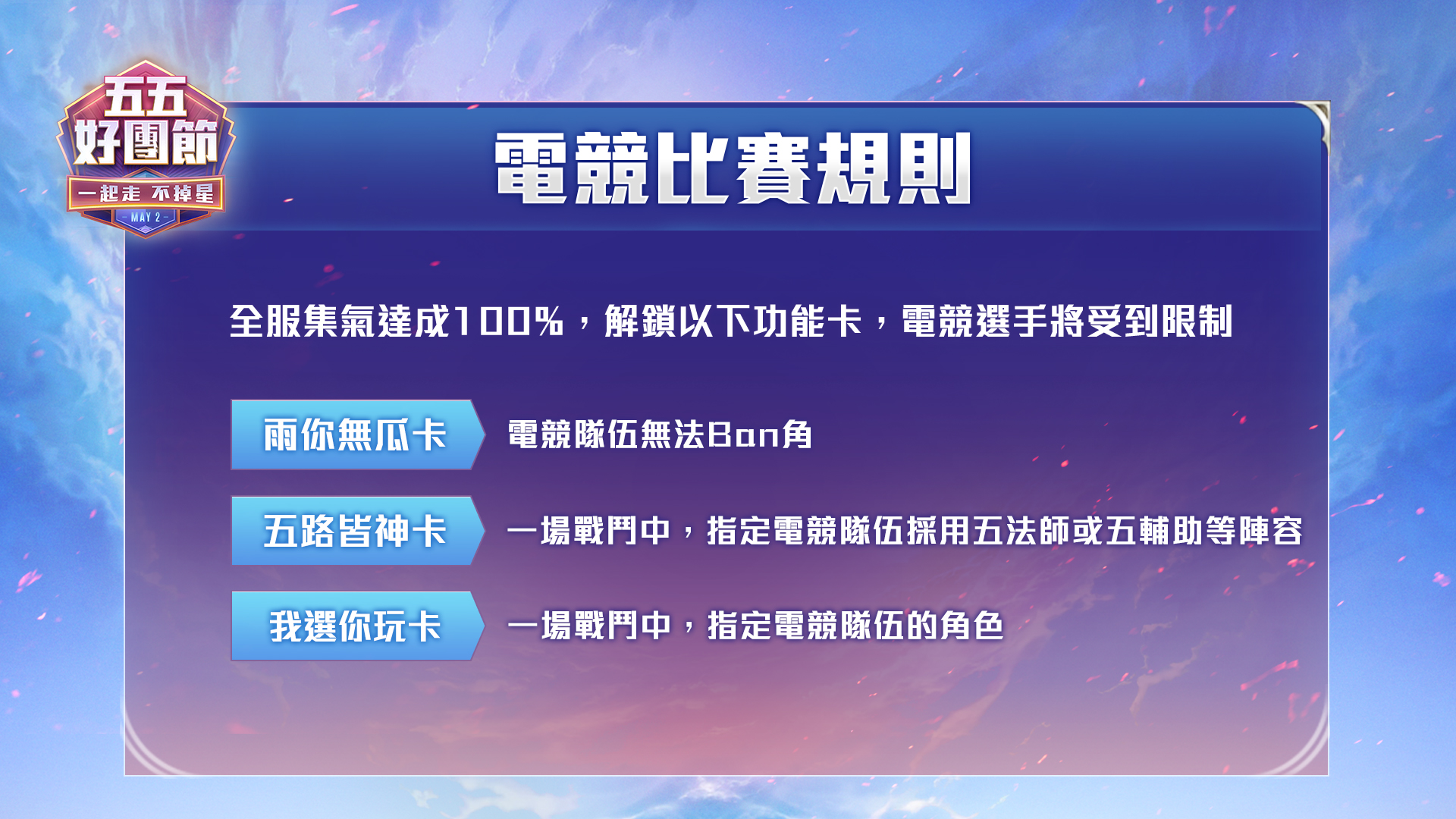 ▲在明星隊粉絲與挑戰者熱烈支持下,全明星隊順利獲得三張特殊功能卡