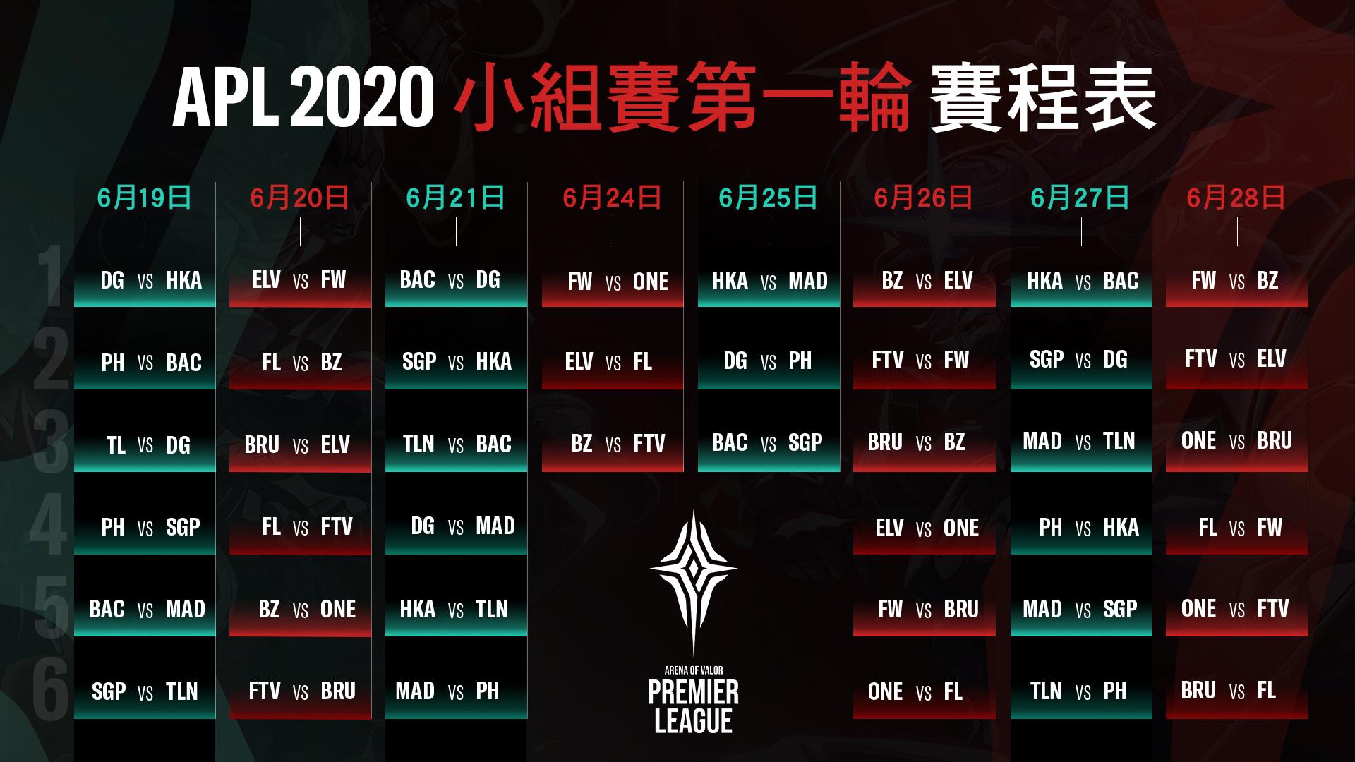 ▲APL 2020小組賽第一輪賽程表出爐