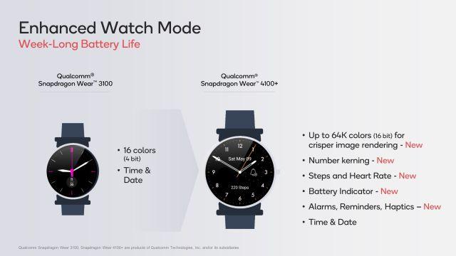 Snapdragon Wear 4100
