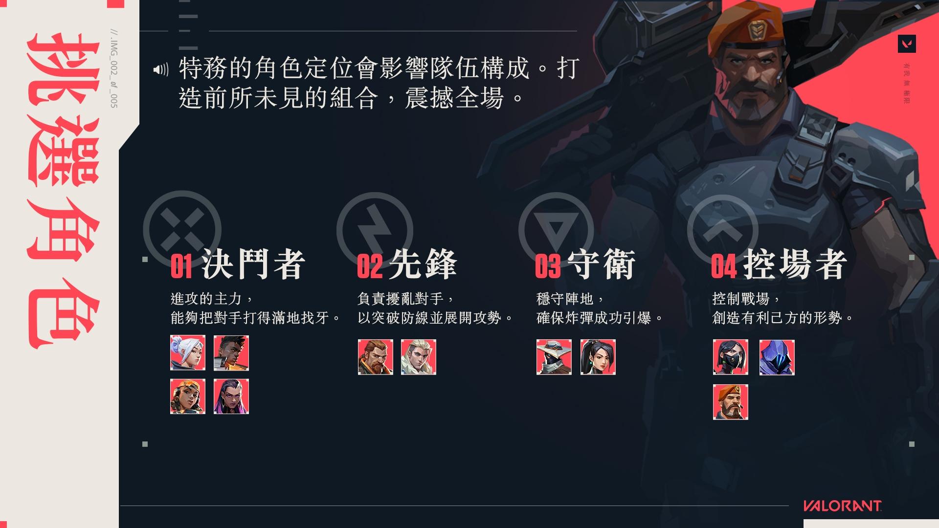 在台灣推出之前,就稍微來了解一下遊戲吧。(圖源:Valorant)