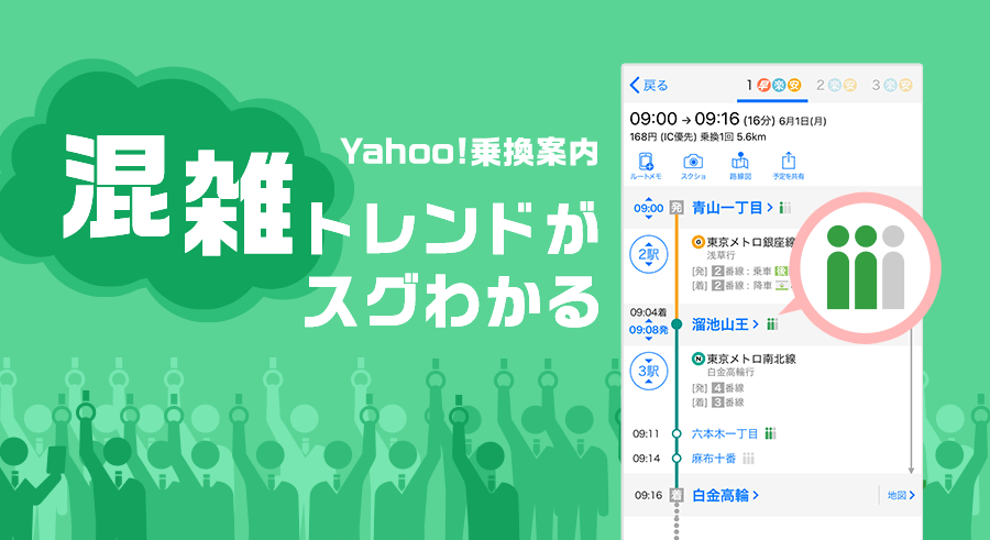 Yahoo Transit