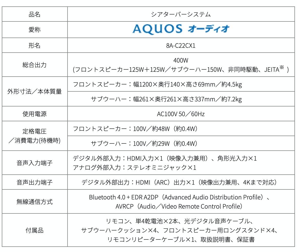AQUOS AUDIO 8A-C22CX1