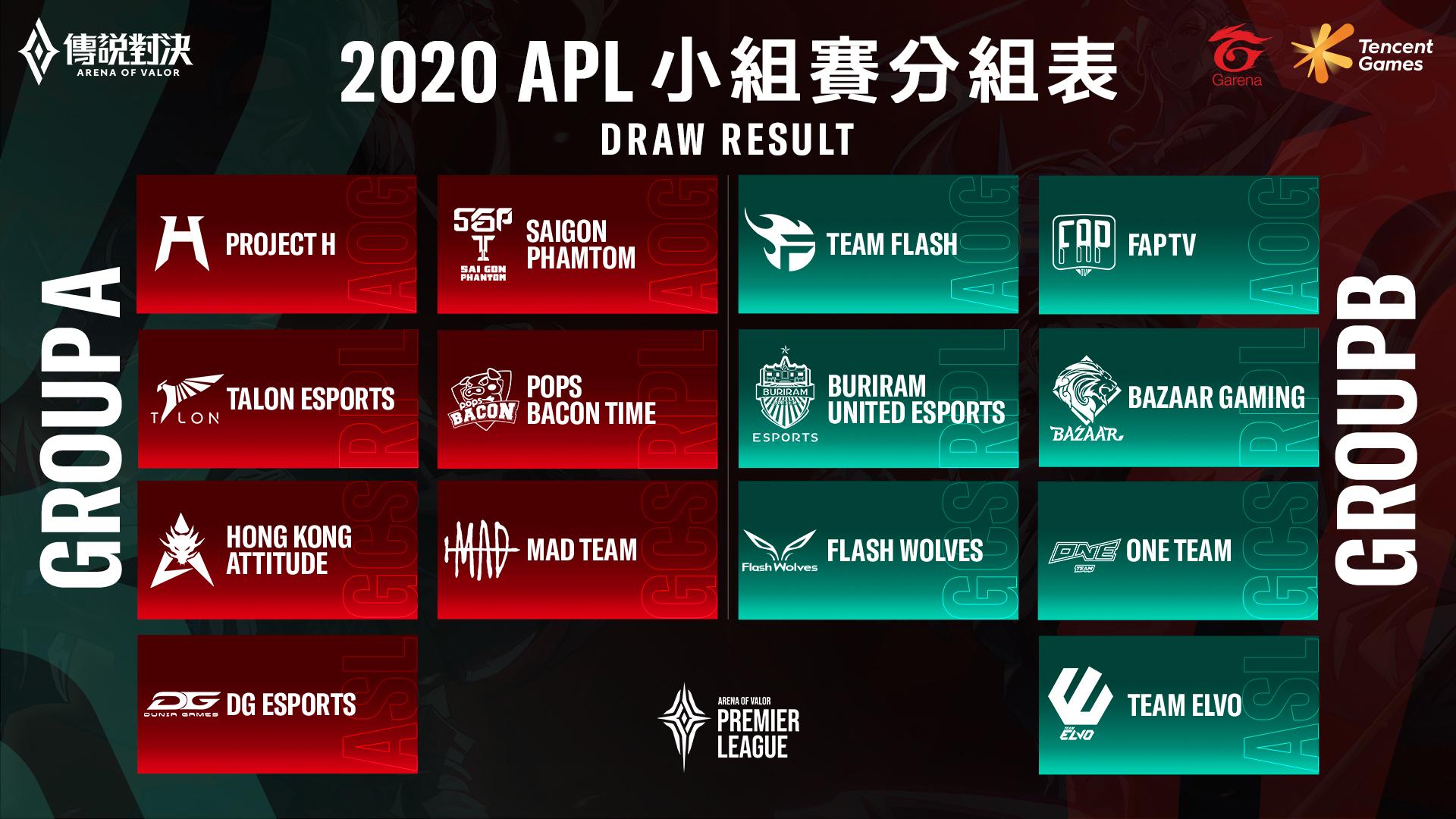 ▲2020 APL超級職業聯賽小組賽分組出爐,ONE與FW將迎戰強敵FL及BRU